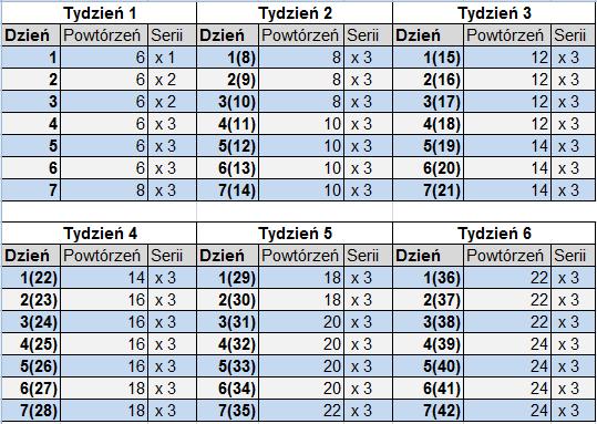 a6w_harmonogram_1