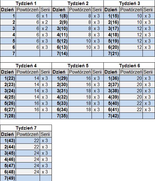 a6w_harmonogram_2